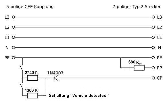 adapter_typ2_cee-jpg.3717