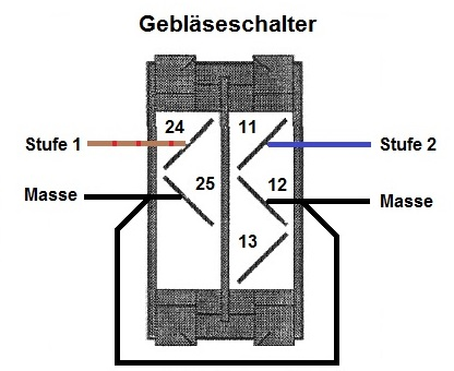 geblaeseschalter-jpg.4147