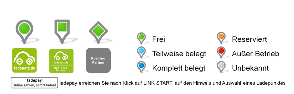 ladenetz-system-png.2861