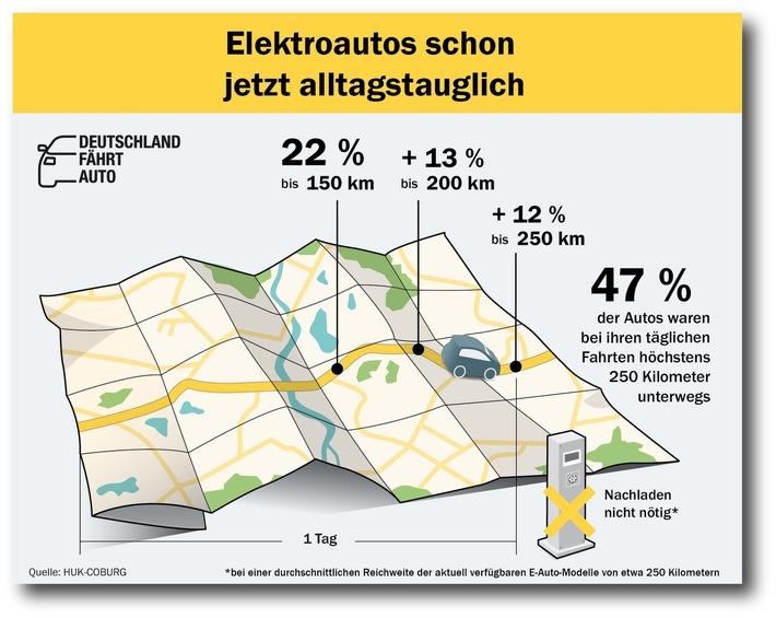 obs-huk-coburg-deutschland-f%C3%A4hrt-auto-jpg.3089