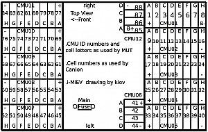 pack_numbering-300x190_1s-jpg.6227